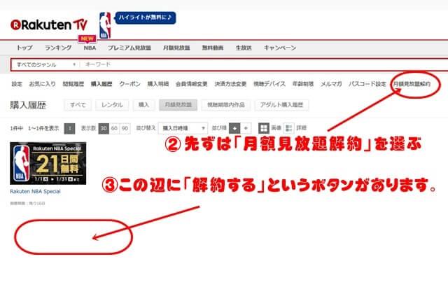 楽天TV「Rakuten NBA Special」の解約方法