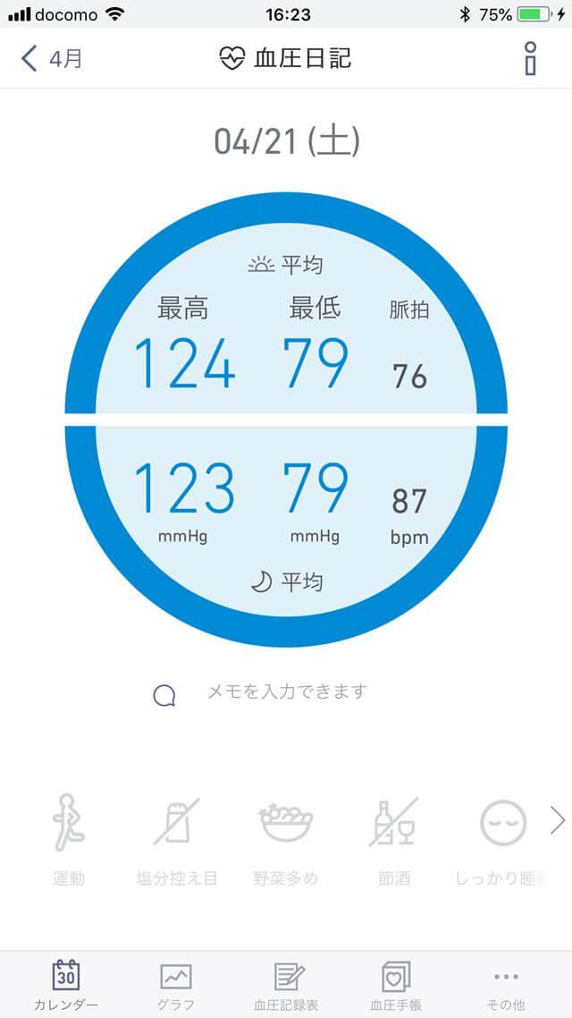 簡単血圧日記 1日分