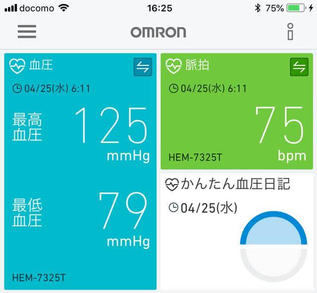 OMRON connnect測定結果