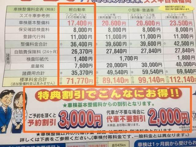 スズキディーラー車検の標準料金
