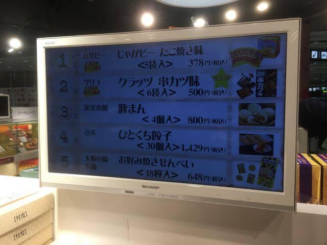 新大阪お土産人気top5
