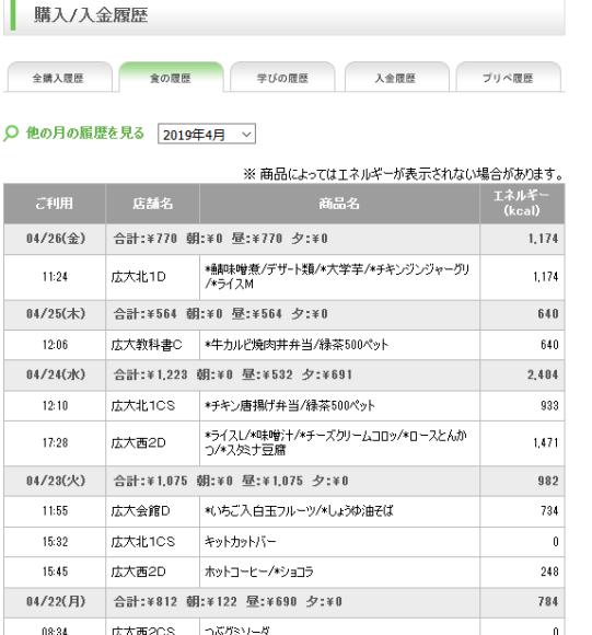 広島大学生協マイページでミールカード購入履歴が見れます。毎日どんなものを食べているのか一目瞭然なので、子供の食生活をチェックすることができます。